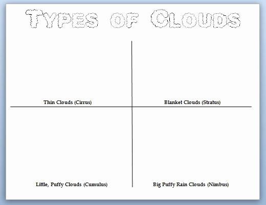 Types Of Clouds Worksheet Elegant 5 Best Of Printable Cloud Worksheets Printable