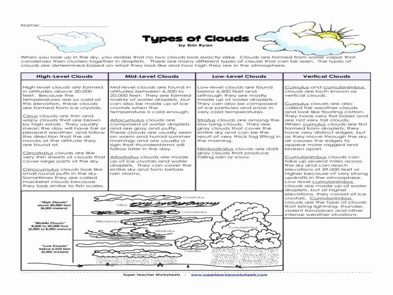 Types Of Clouds Worksheet Elegant Types Clouds Worksheet