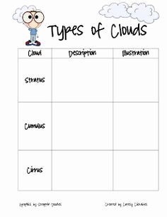 Types Of Clouds Worksheet Elegant Types Of Clouds Worksheets Free Google Search