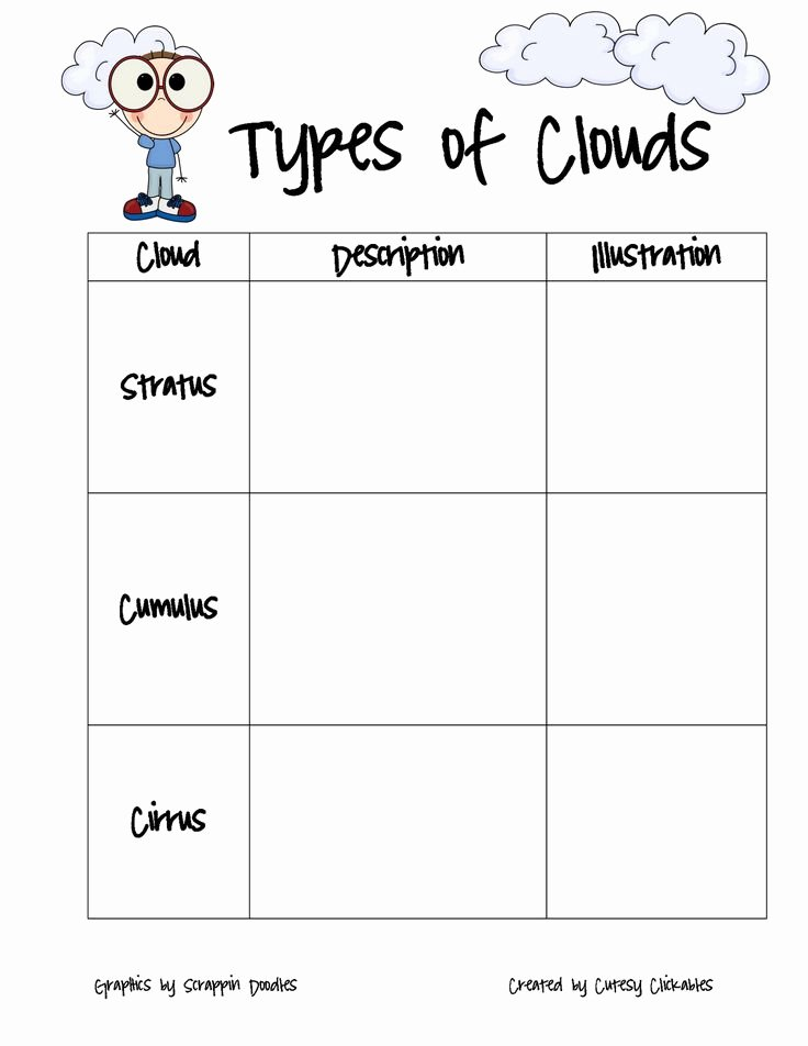 Types Of Clouds Worksheet Unique 17 Best Images About Science Weather Clouds On Pinterest