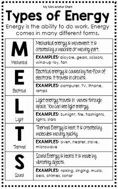 Types Of Energy Worksheet Beautiful sound Energy Worksheets