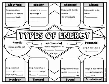 Types Of Energy Worksheet Fresh Types Of Energy Science Doodle Notes with Powerpoint