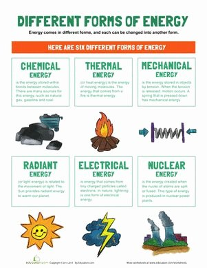 Types Of Energy Worksheet Inspirational Types Of Energy