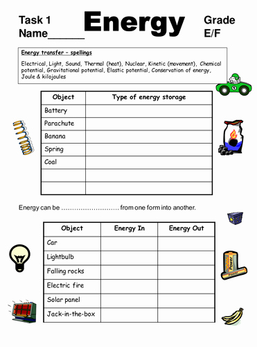 Types Of Energy Worksheet Lovely Energy Transfers Sankey Diagrams and Efficiency by