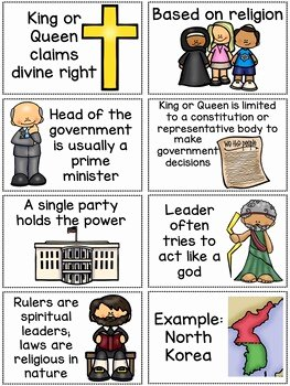 Types Of Government Worksheet Answers Awesome Government Types sorting Activity Worksheet Dictatorship