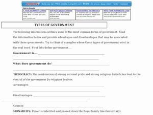 Types Of Government Worksheet Answers Fresh Types Of Government 3rd Grade Worksheet