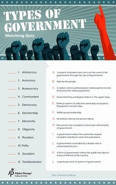 Types Of Government Worksheet Answers Luxury Aop Lifepac Free Printable Worksheet Sample Page