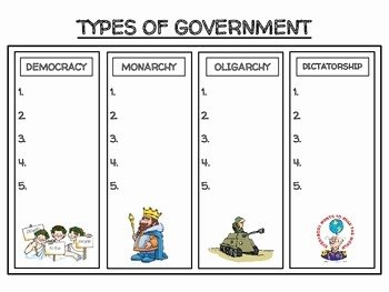 Types Of Government Worksheet Answers Luxury Political Science Types Of Government Graphic organizer