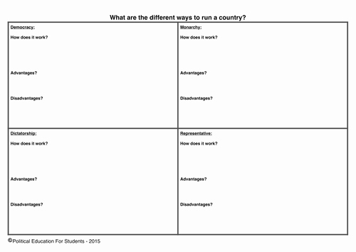 Types Of Government Worksheet Answers Unique What are Different Types Of Government by