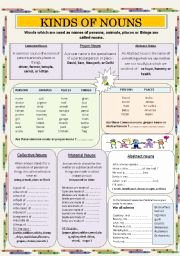 Types Of Nouns Worksheet Fresh Nouns Esl Worksheet by Jhansi