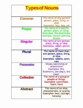 Types Of Nouns Worksheet Inspirational Types Of Nouns Google Search