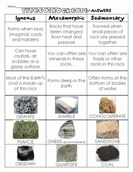 Types Of Rock Worksheet Lovely Types Of Rocks sort Cut and Paste by Scienceisfun