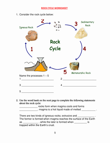 Types Of Rock Worksheet Luxury Rock Cycle Worksheet with Answers by Kunletosin246