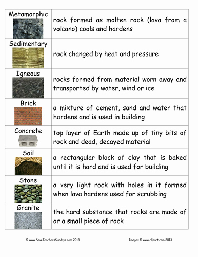 Types Of Rock Worksheet Unique Types Of Rocks Ks2 Lesson Plan Mind Map and Worksheet by