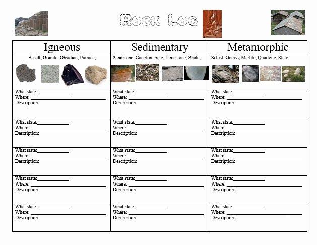 Types Of Rocks Worksheet Pdf Lovely 3 Types Rocks Worksheet the Best Worksheets Image