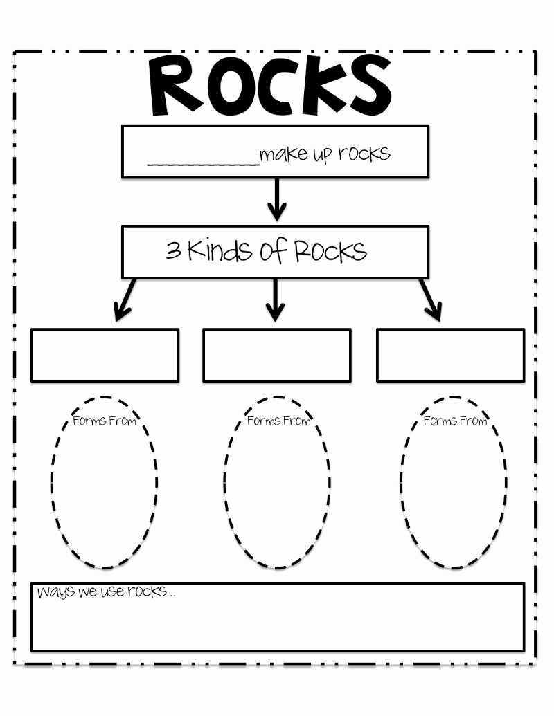 Types Of Rocks Worksheet Pdf Luxury Page 1 Classroom Ideas