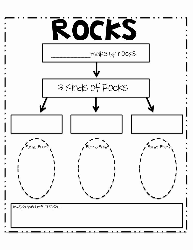 Types Of Rocks Worksheet Pdf Luxury Page 1 Classroom Ideas