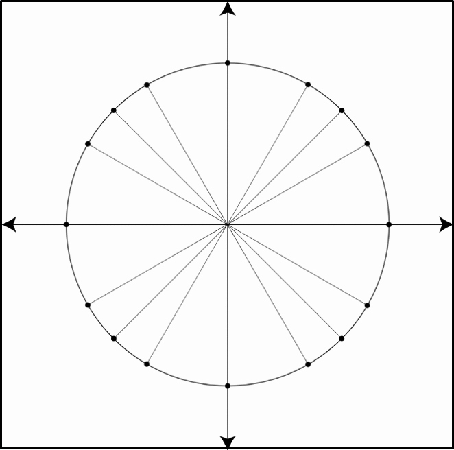 Unit Circle Practice Worksheet Awesome Printable Blank Unit Circle Worksheet Template Pdf