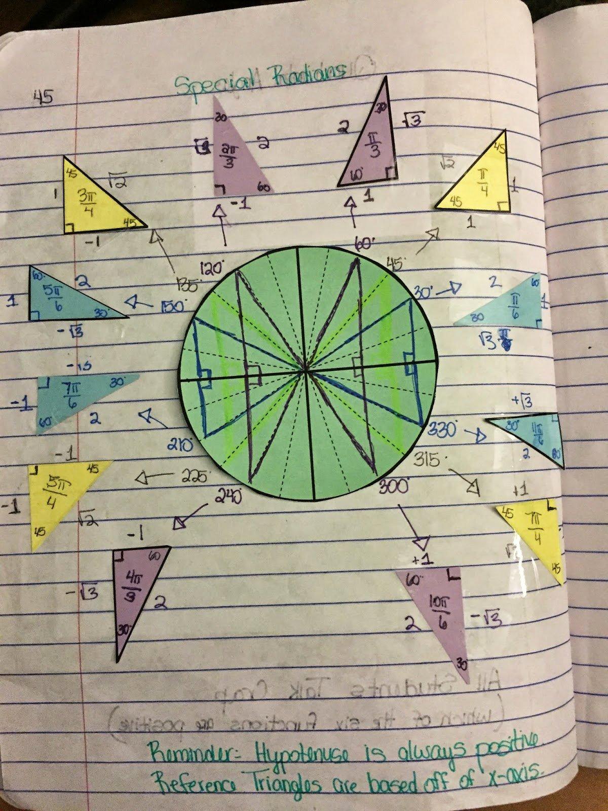 Unit Circle Practice Worksheet Elegant Misscalcul8 Trig Unit 4 Unit Circle Interactive Notebook