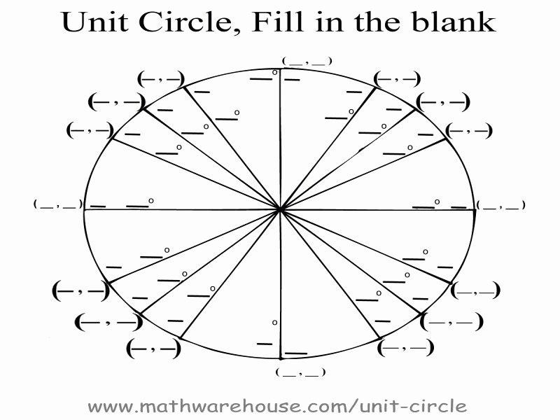 Unit Circle Practice Worksheet Elegant Unit Circle Practice Worksheet Free Printable Worksheets