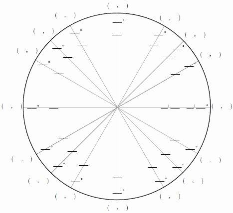 Unit Circle Practice Worksheet Fresh Best 25 Blank Unit Circle Ideas On Pinterest