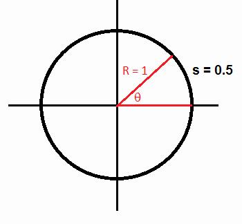 Unit Circle Practice Worksheet Inspirational Quiz & Worksheet Radians & Degrees On the Unit Circle