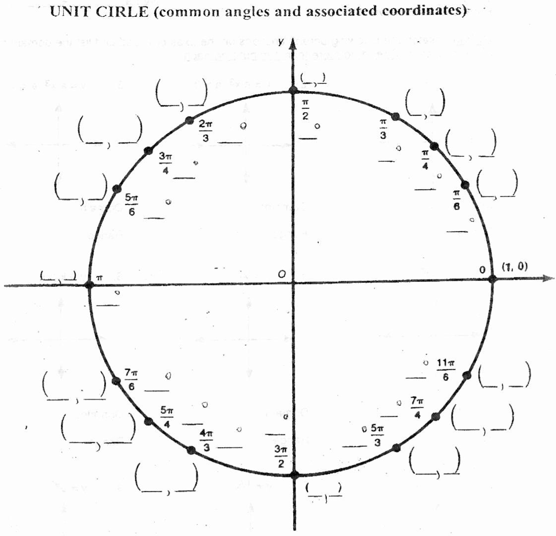 Unit Circle Practice Worksheet Luxury Mr Suominen S Math Homepage Honors Calculus 9 24 12