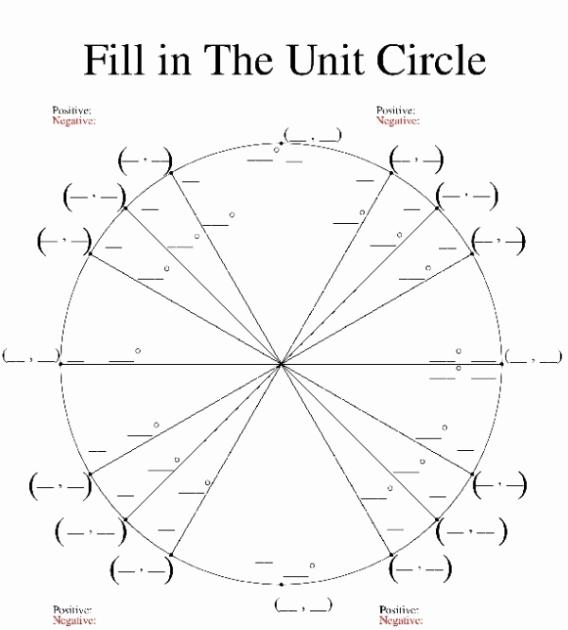 Unit Circle Practice Worksheet Luxury Printable Blank Unit Circle Worksheet Template Pdf