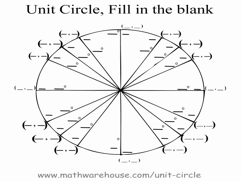 Unit Circle Worksheet with Answers Lovely the Unit Circle Worksheet Free Printable Worksheets
