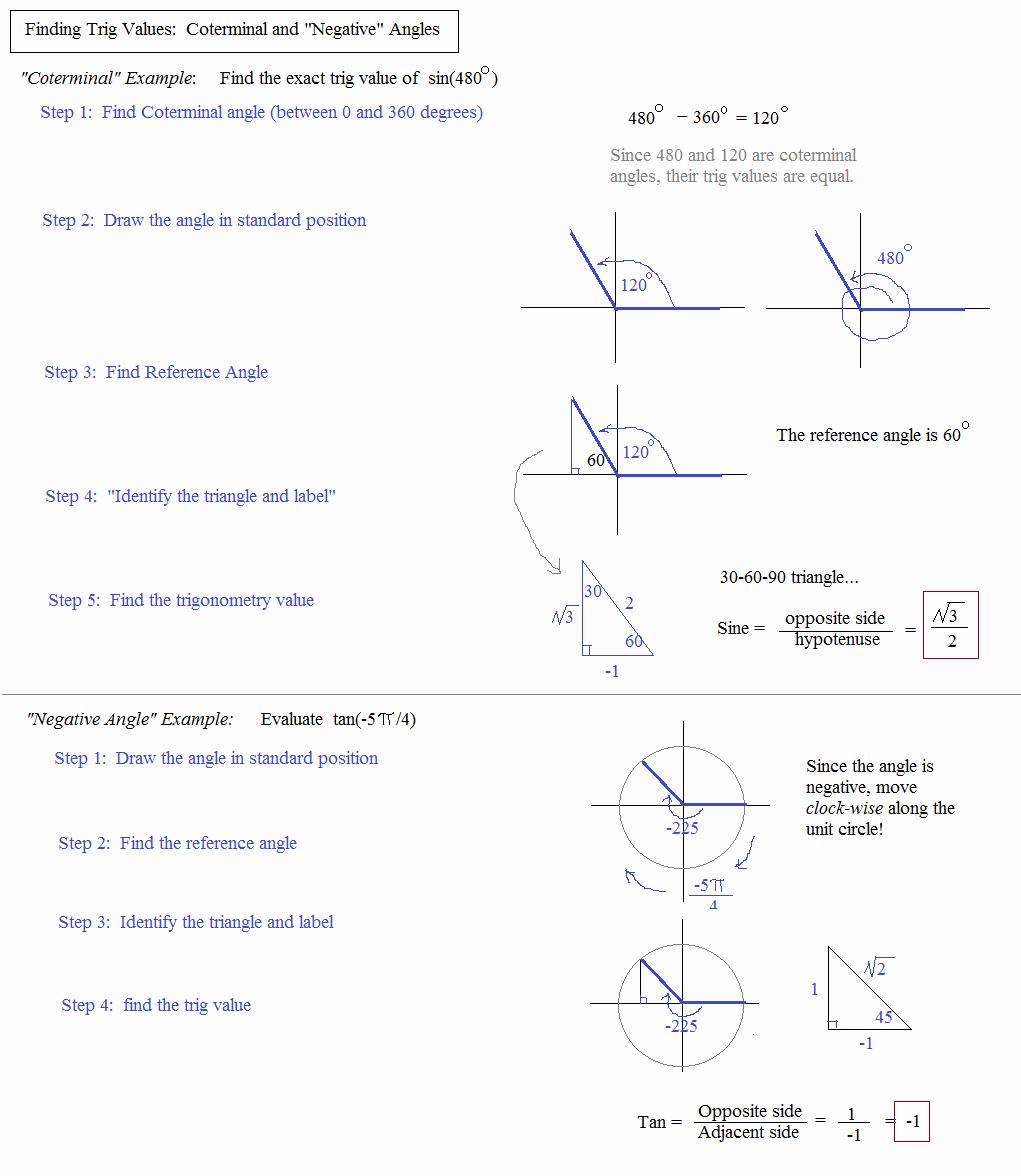 Unit Circle Worksheet with Answers Luxury Math Plane Unit Circle and Trigonometry Measures