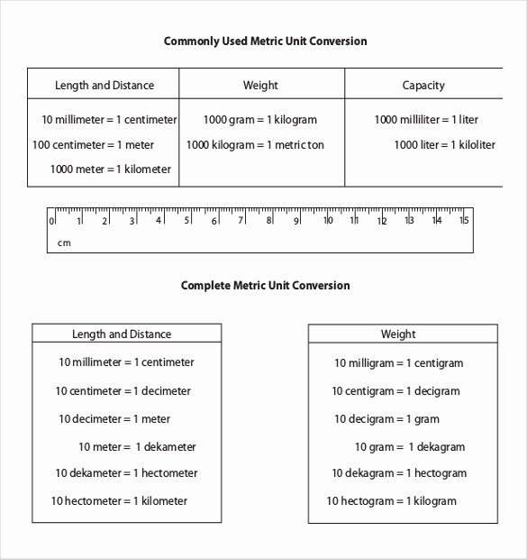Unit Conversion Worksheet Pdf Lovely Metric Conversion Chart Templates – 10 Free Word Excel
