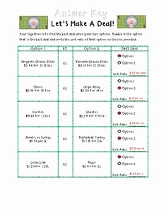 Unit Rate Worksheet 6th Grade Best Of Printable Math Worksheet