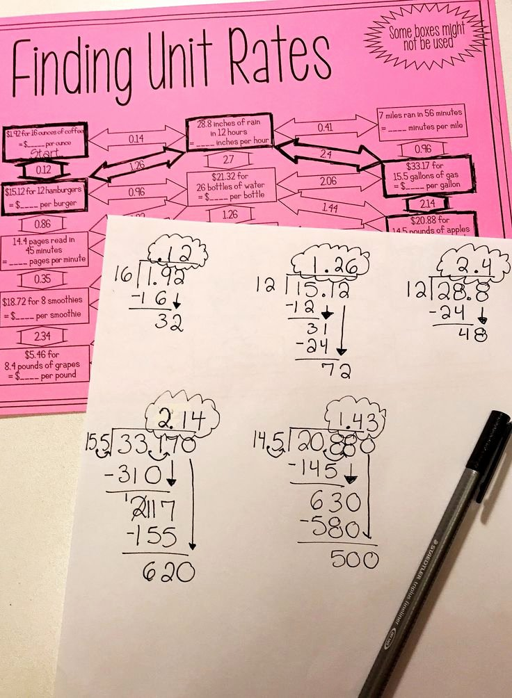 Unit Rate Worksheet 7th Grade Inspirational 667 Best My Tpt Items Images On Pinterest