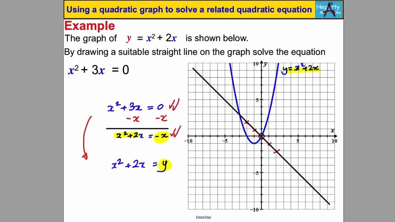 Using the Quadratic formula Worksheet Unique Using A Quadratic Graph to solve A Quadratic Equation