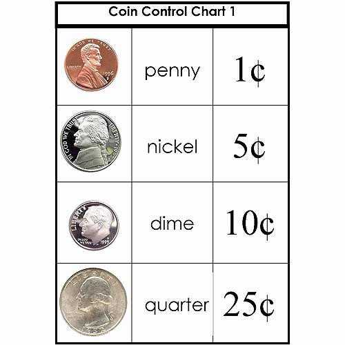 Values Of Coins Worksheet Best Of Coin Equivalency Charts