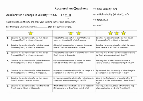 Velocity and Acceleration Calculation Worksheet New Differentiated Worksheet On Calculating Acceleration