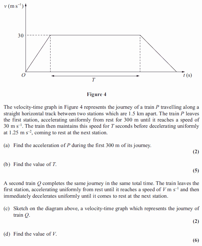 Velocity Time Graph Worksheet Answers Inspirational Exam Questions Velocity Time Graphs Examsolutions