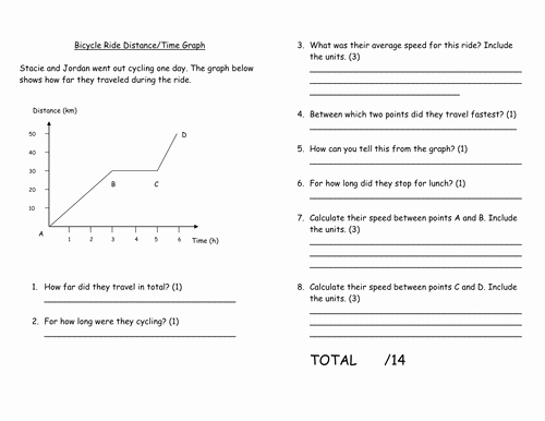 Velocity Time Graph Worksheet Answers Inspirational Speed Velocity and Acceleration Unit by Masfar Teaching