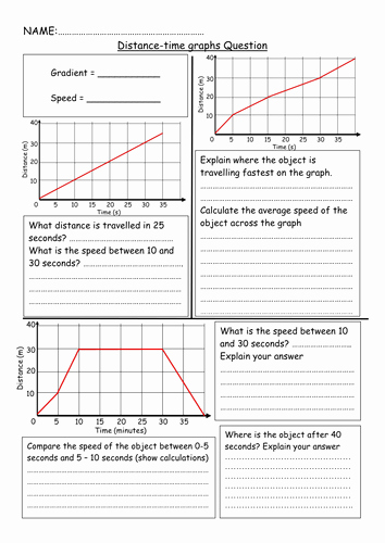 Velocity Time Graph Worksheet Answers Luxury Gcse Physics P2 Distance Time Graphs D T Graphs by