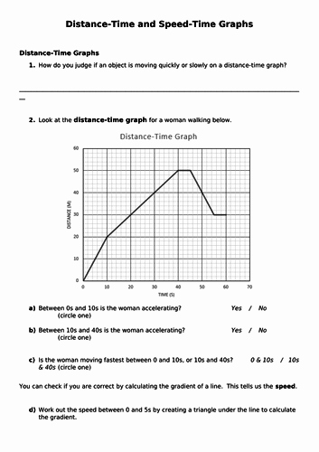Velocity Time Graph Worksheet Beautiful Distance Time and Velocity Time Graphs Worksheet by
