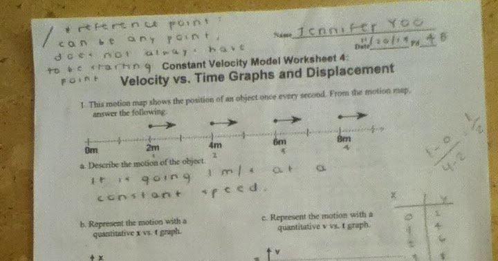 Velocity Time Graph Worksheet Best Of the Unusual Adventures Of A Mad Scientist Velocity Vs