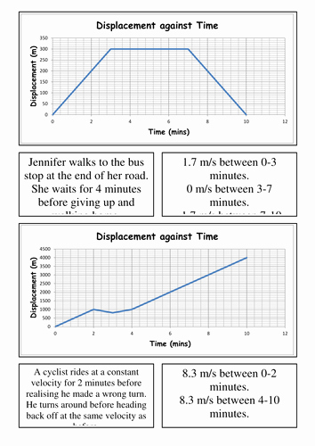 Velocity Time Graph Worksheet Fresh Card sort Displacement Time Graphs by Csnewin