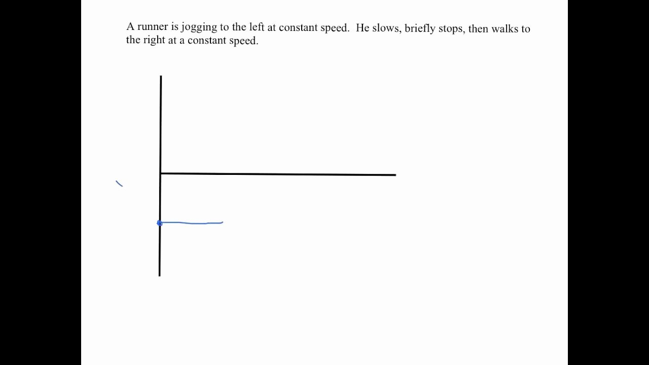 Velocity Time Graph Worksheet Lovely Drawing Velocity Vs Time Graphs