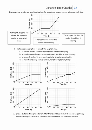 Velocity Time Graph Worksheet Luxury Distance Time Graphs Worksheet by Csnewin Teaching