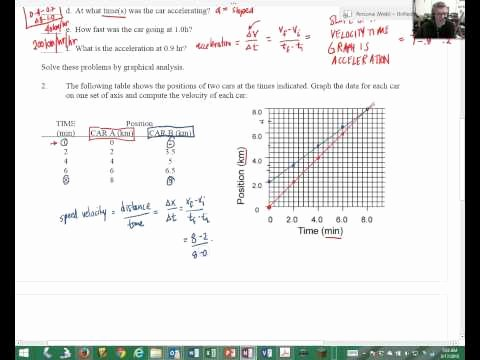 Velocity Time Graph Worksheet Unique Velocity Time Graph Worksheet