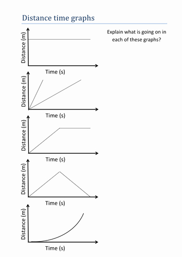Velocity Worksheet with Answers Awesome Distance Time Graph Worksheet and Answers by Olivia