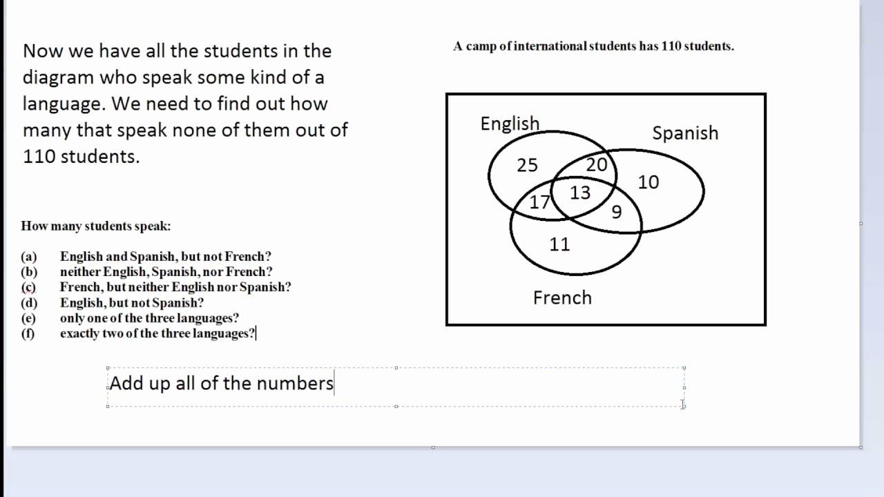Venn Diagram Word Problems Worksheet Awesome How to solve Word Problems Using A Venn Diagram [hd