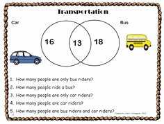 Venn Diagram Word Problems Worksheet New Pin On the Education Stream Inc