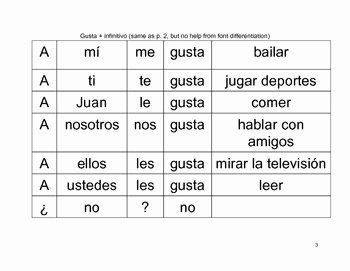 Verbs Like Gustar Worksheet Unique Spanish Verbs Like Gustar Puzzle Sentences Hands On