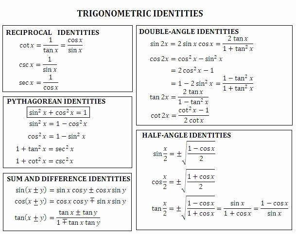 Verify Trig Identities Worksheet Fresh Trig Identities Worksheet 3 4